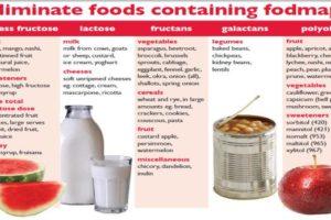 Dieta della pancia gonfia: i Fodmaps