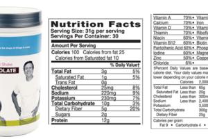 Occhio alla tabella delle calorie nei cibi confezionati