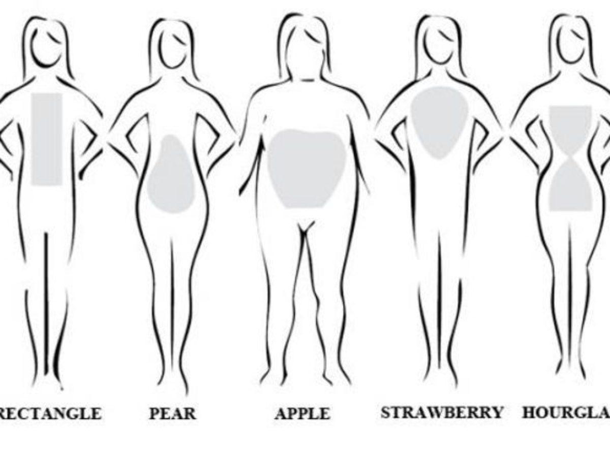 Dimagrire Gambe O Pancia Con La Dieta