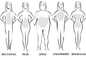 perdere peso fianchi e cosce