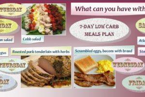 Low-carb, la lista di cibi per dimagrire