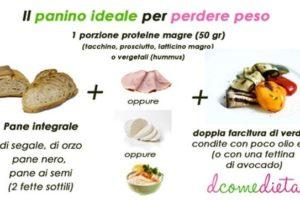 Il panino ideale per perdere peso: menu di panini leggeri.
