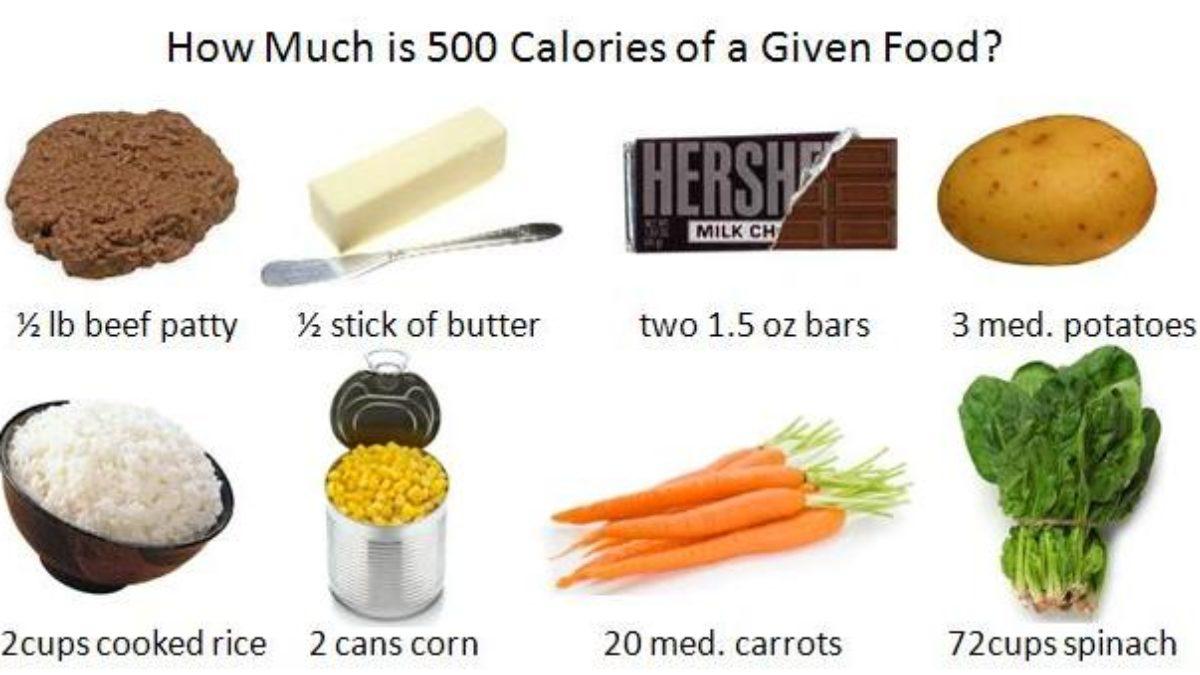 5 2 calorie di dieta nel cibo