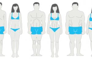 Come perdere solo massa grassa?