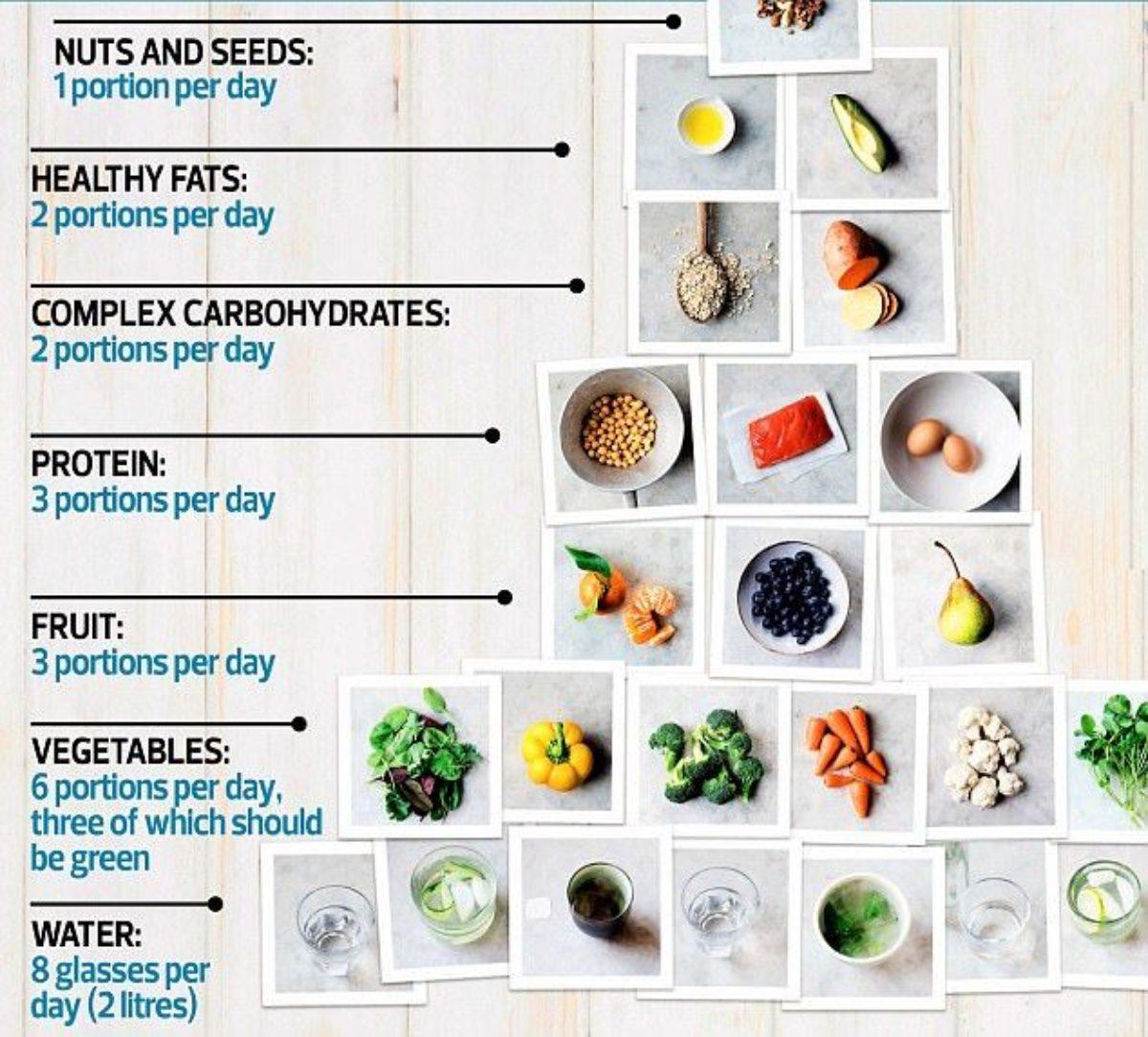 perdere 5 chili in un mese dieta