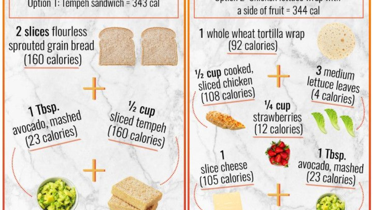I motori dieta generali segrete