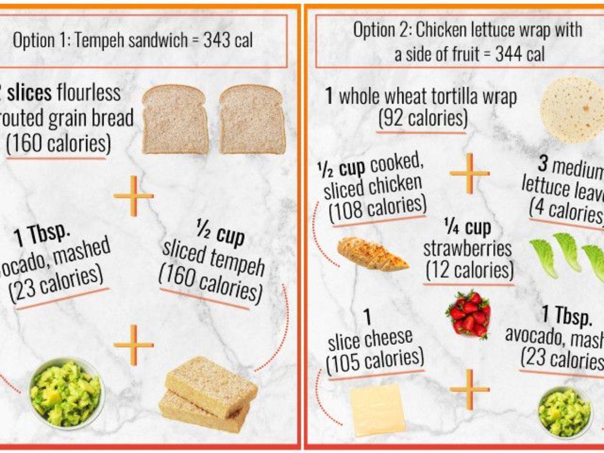 dieta iperproteica da 1200 calorie al giorno