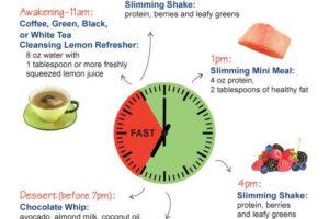 La dieta mini-fast: la nuova dieta lampo del dottor Oz