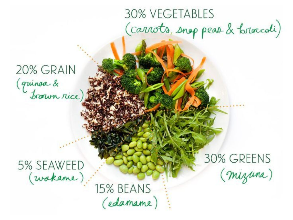 menù dietetici macrobiotici settimanali