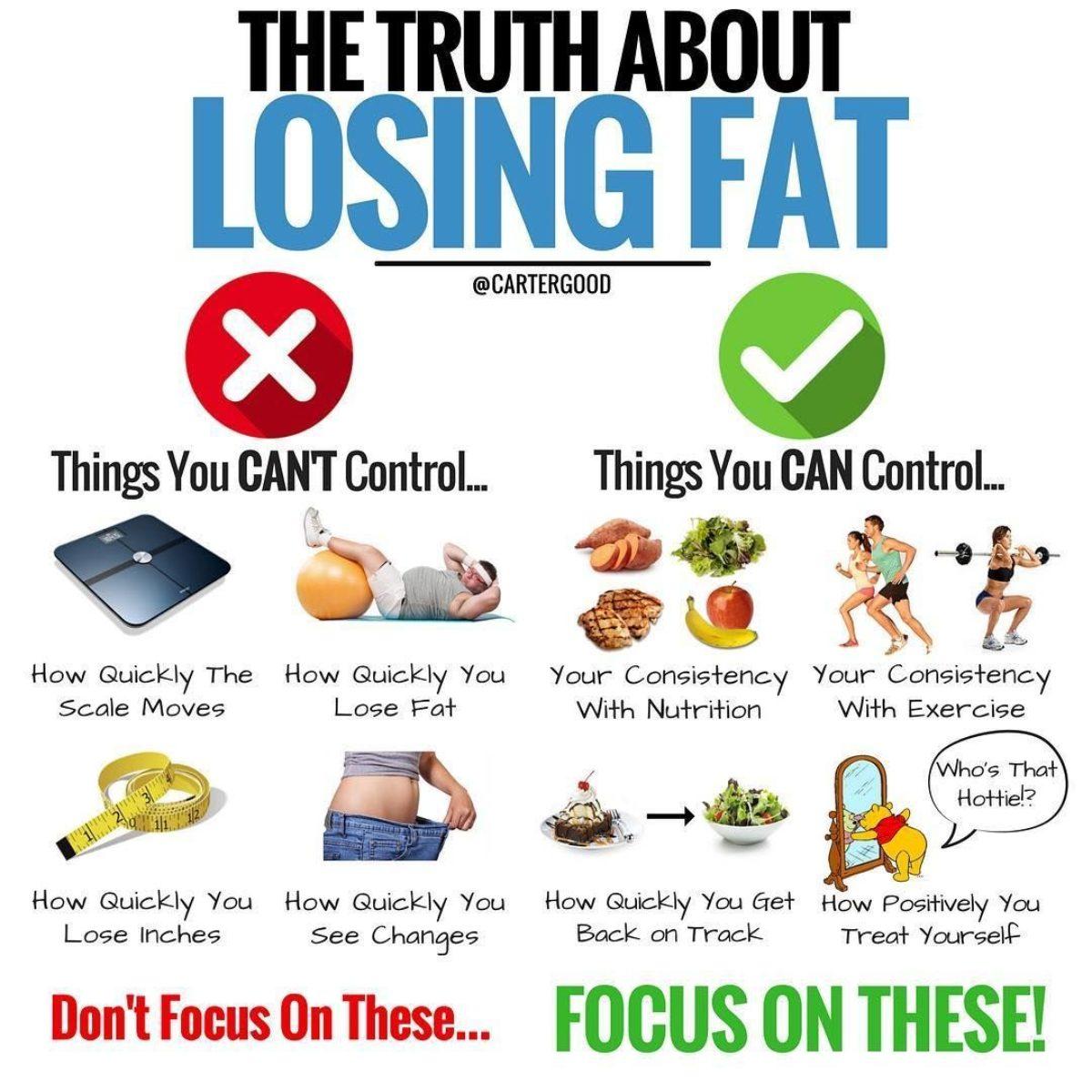 piatti facili per perdere peso