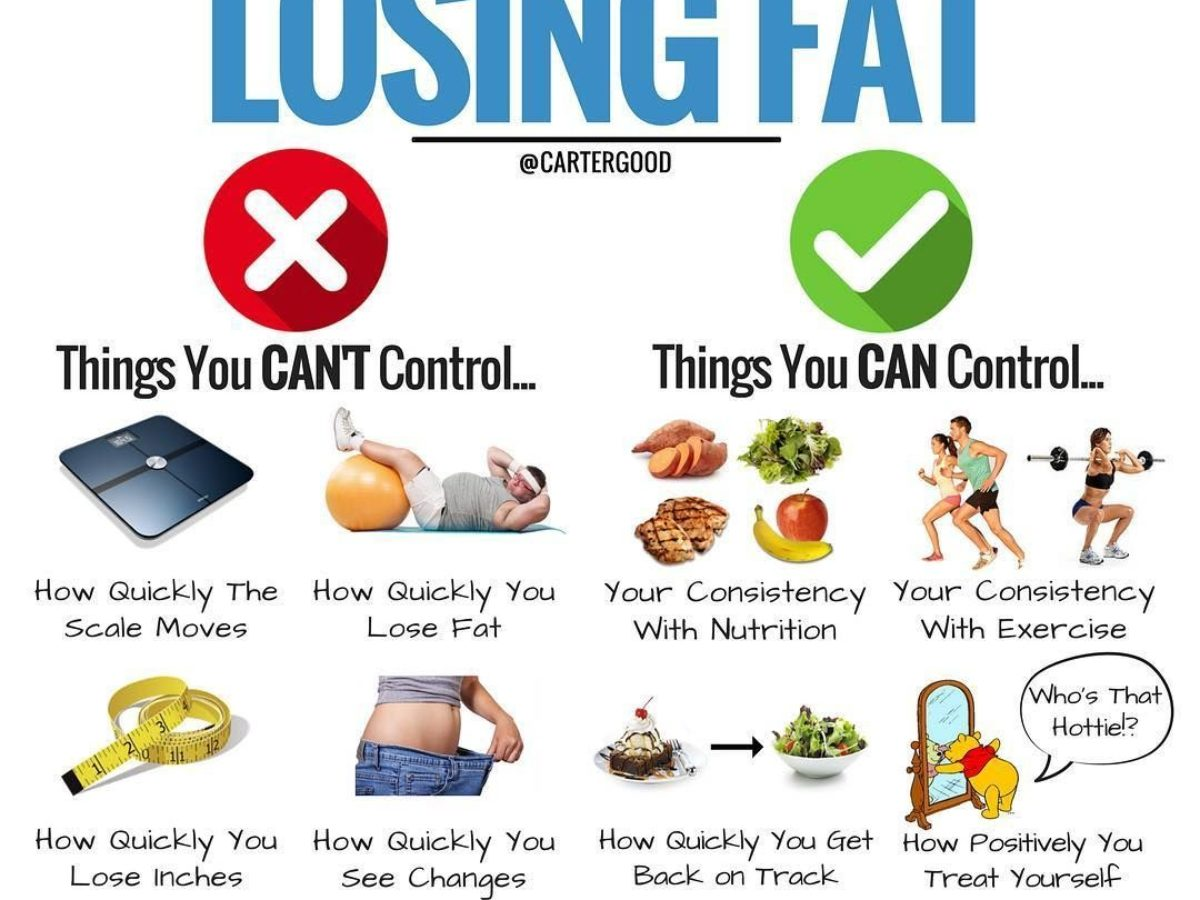 cibi semplici da tagliare per perdere peso