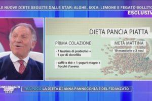 La dieta per una pancia piatta del prof. Sorrentino
